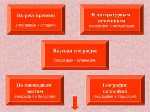 По реке времени (география + история) К литературным источникам (география +