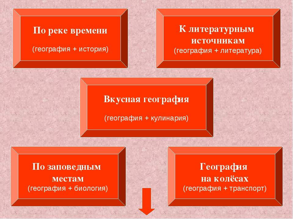 По реке времени (география + история) К литературным источникам (география +...