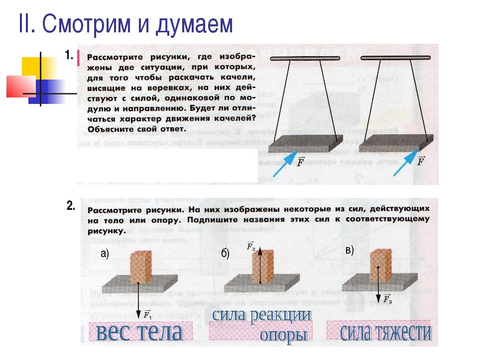 II. Смотрим и думаем 1. 2. а) б) в)