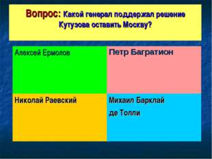 Вопрос: Какой генерал поддержал решение Кутузова оставить Москву? Алексей Ерм