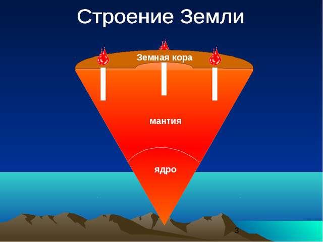 мантия ядро Земная кора