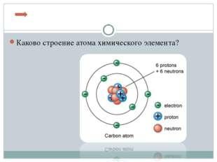 Каково строение атома химического элемента?