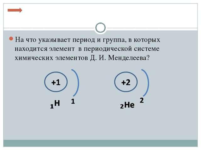 На что указывает период и группа, в которых находится элемент в периодической...