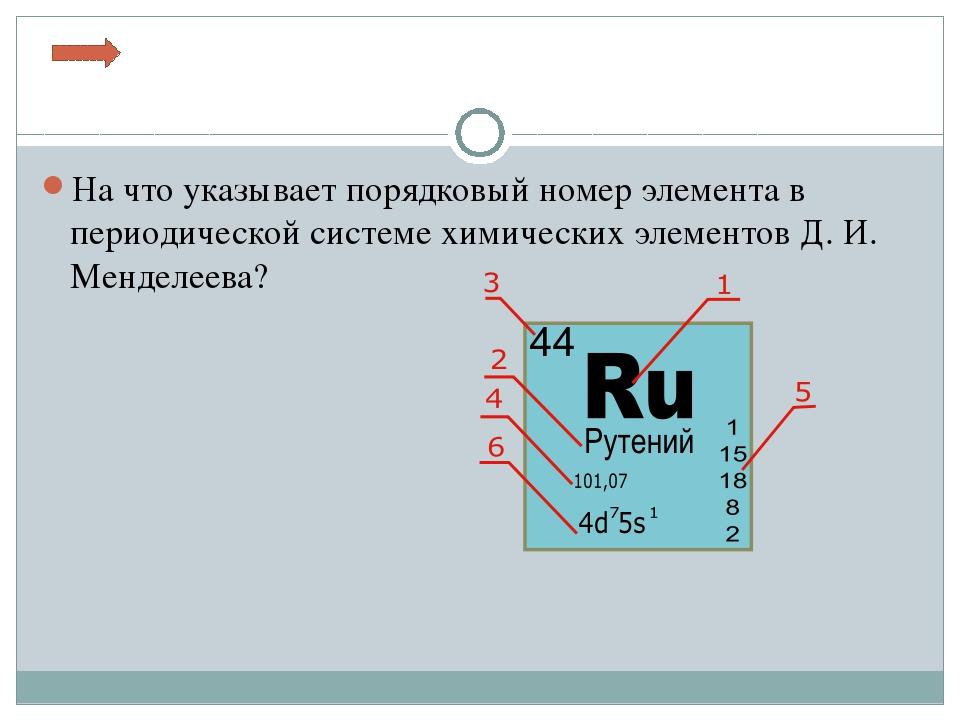 На что указывает порядковый номер элемента в периодической системе химических...