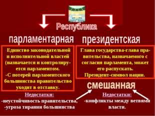 Недостатки: -неустойчивость правительства, -угроза тирании большинства Недост