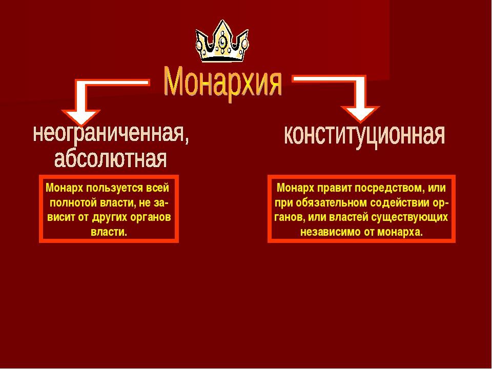 Монарх пользуется всей полнотой власти, не за- висит от других органов власти...