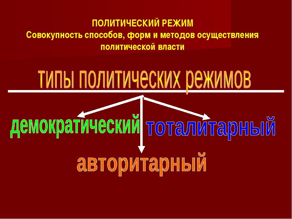 ПОЛИТИЧЕСКИЙ РЕЖИМ Совокупность способов, форм и методов осуществления полити...