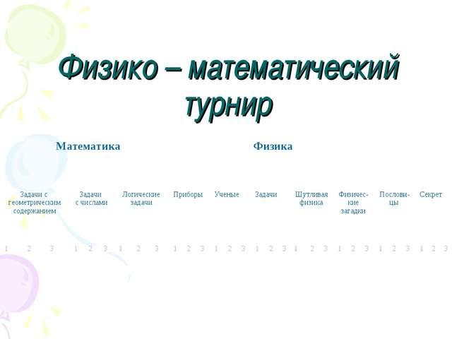 Физико – математический турнир Математика Физика Задачи с геометрическим со...