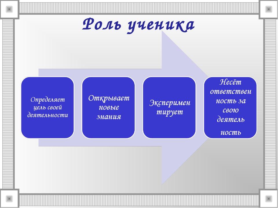 Роль ученика
