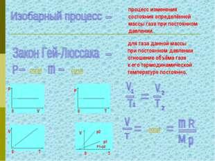 процесс изменения состояния определённой массы газа при постоянном давлении.
