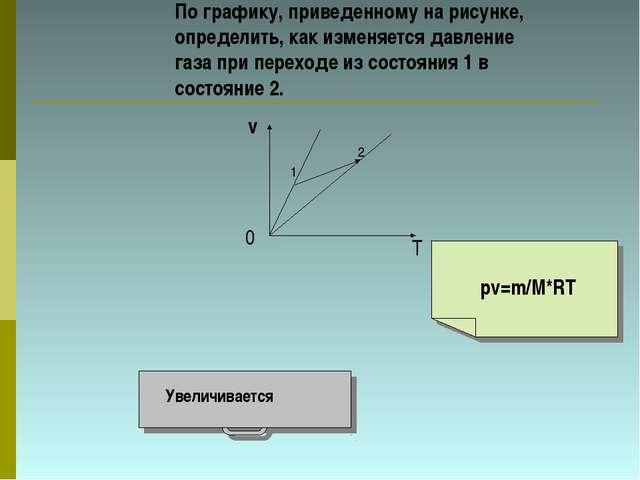 По графику, приведенному на рисунке, определить, как изменяется давление газа...