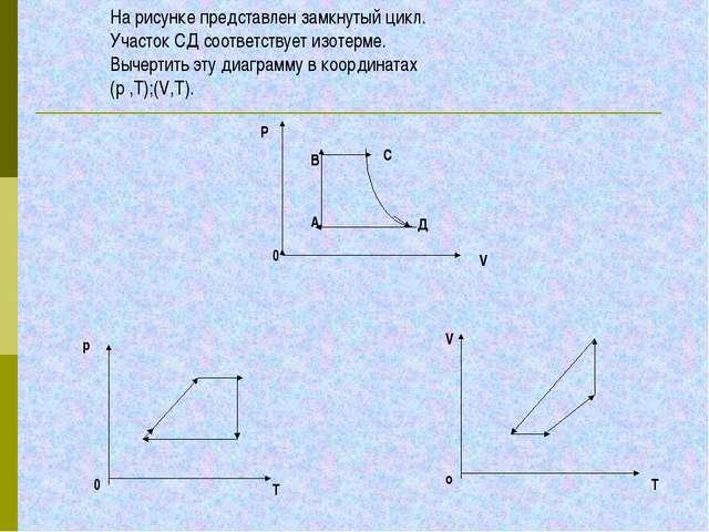 На рисунке представлен замкнутый цикл. Участок СД соответствует изотерме. Выч...