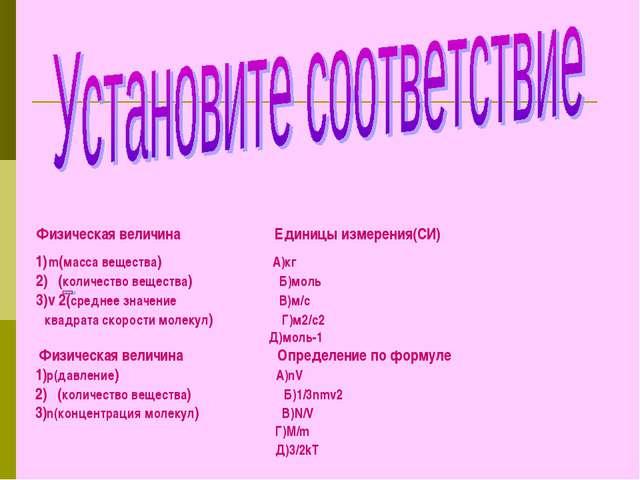 Физическая величина Единицы измерения(СИ) 1) m(масса вещества) А)кг 2)γ(коли...
