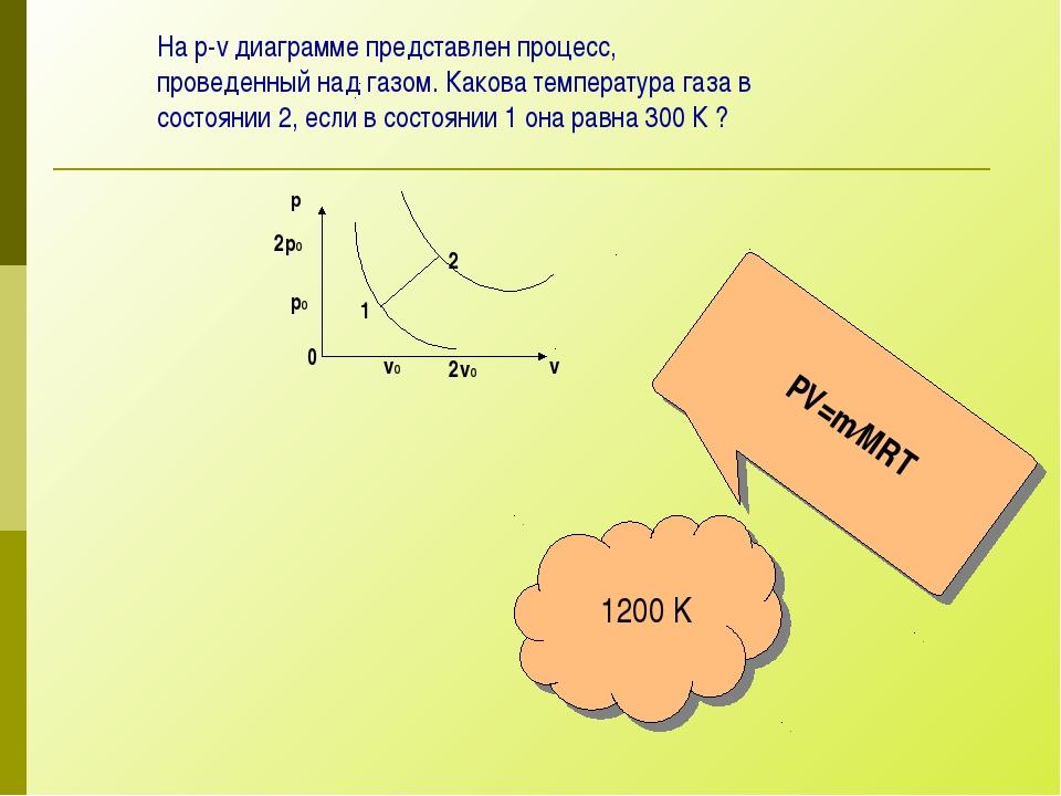 На p-v диаграмме представлен процесс, проведенный над газом. Какова температу...