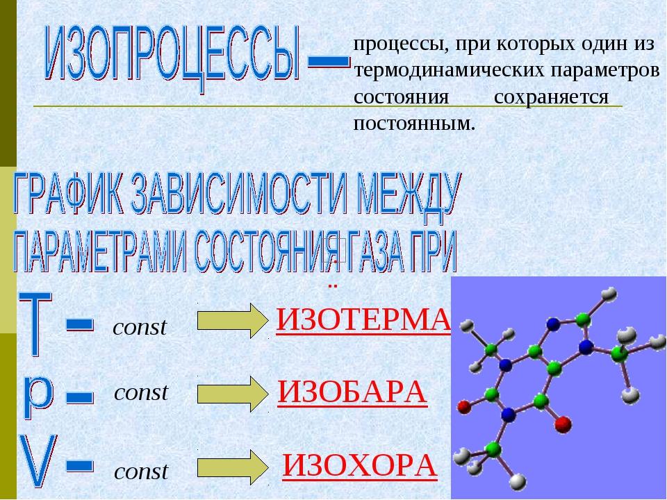 процессы, при которых один из термодинамических параметров состояния сохраняе...