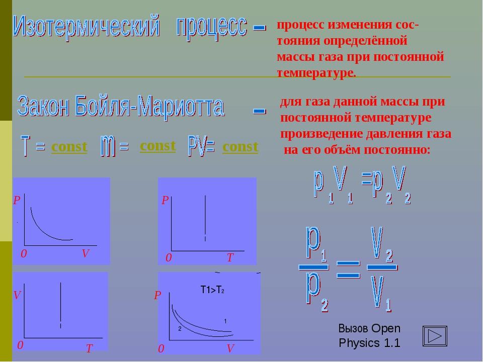 процесс изменения сос- тояния определённой массы газа при постоянной температ...