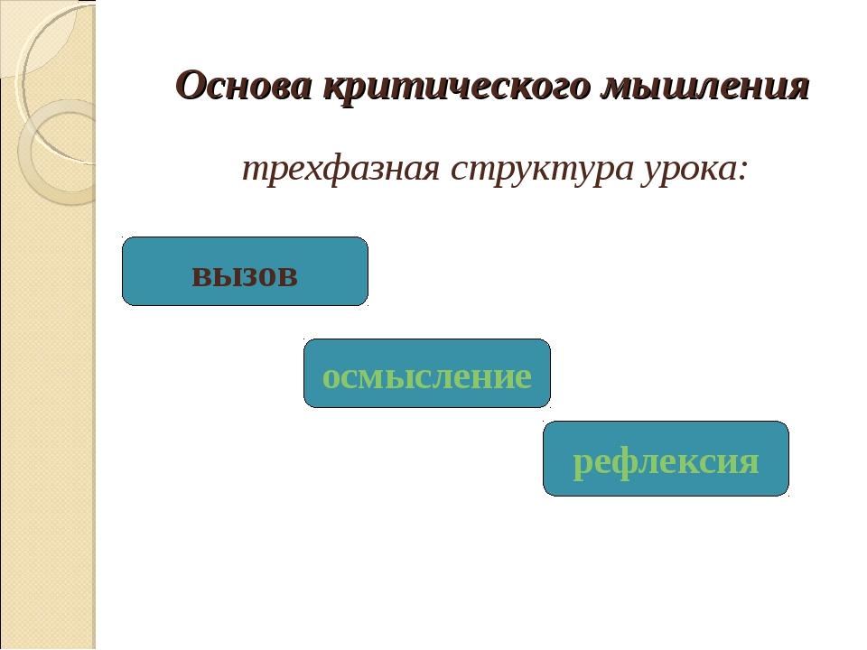 Основа критического мышления трехфазная структура урока: вызов осмысление реф...