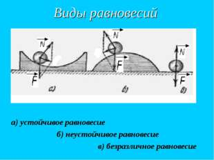 Виды равновесий а) устойчивое равновесие б) неустойчивое равновесие в) безраз