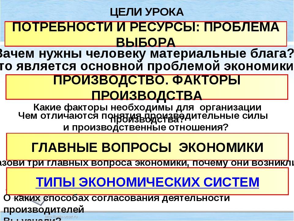 ЦЕЛИ УРОКА ПОТРЕБНОСТИ И РЕСУРСЫ: ПРОБЛЕМА ВЫБОРА ПРОИЗВОДСТВО. ФАКТОРЫ ПРОИЗ...