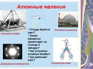 * Атомные явления Атомная бомба Атомный реактор Дифракция электронов Структур