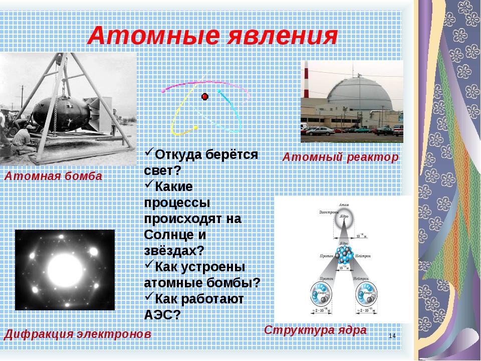 * Атомные явления Атомная бомба Атомный реактор Дифракция электронов Структур...