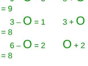 8 - О = 3 2 + О = 9 9 – О = 5 8 + О = 9 3 – О = 1 3 + О = 8 6 – О = 2 О + 2