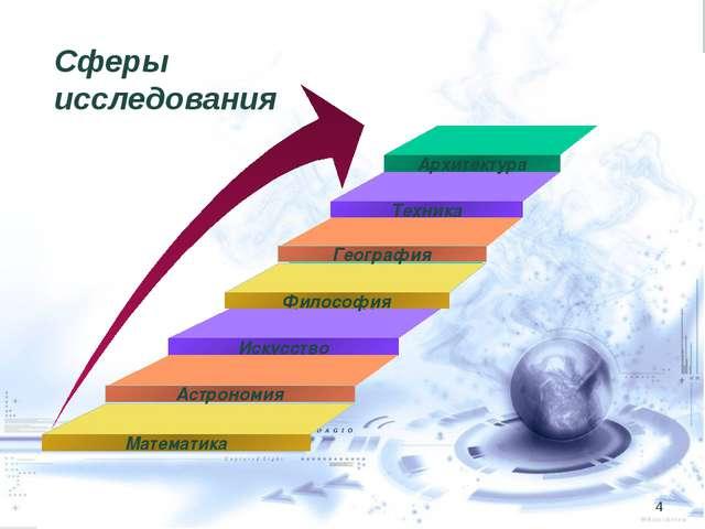 * Сферы исследования Педагогический опыт Евсеевой О.А.