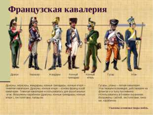 Французская кавалерия Драгуны, кирасиры, жандармы, конные гренадеры, конные е