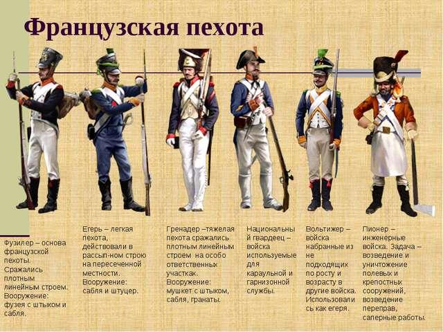 Французская пехота Фузилер – основа французской пехоты. Сражались плотным лин...