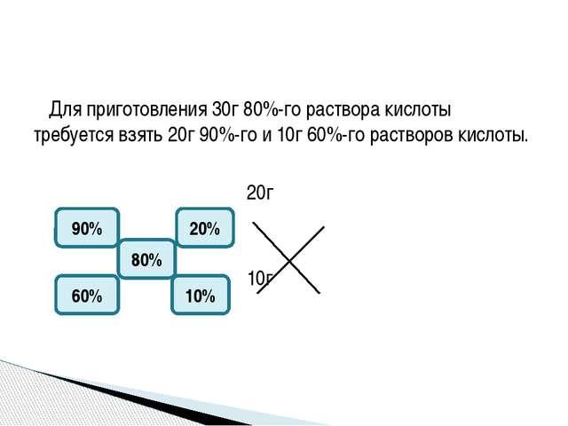 Для приготовления 30г 80%-го раствора кислоты требуется взять 20г 90%-го и 1...