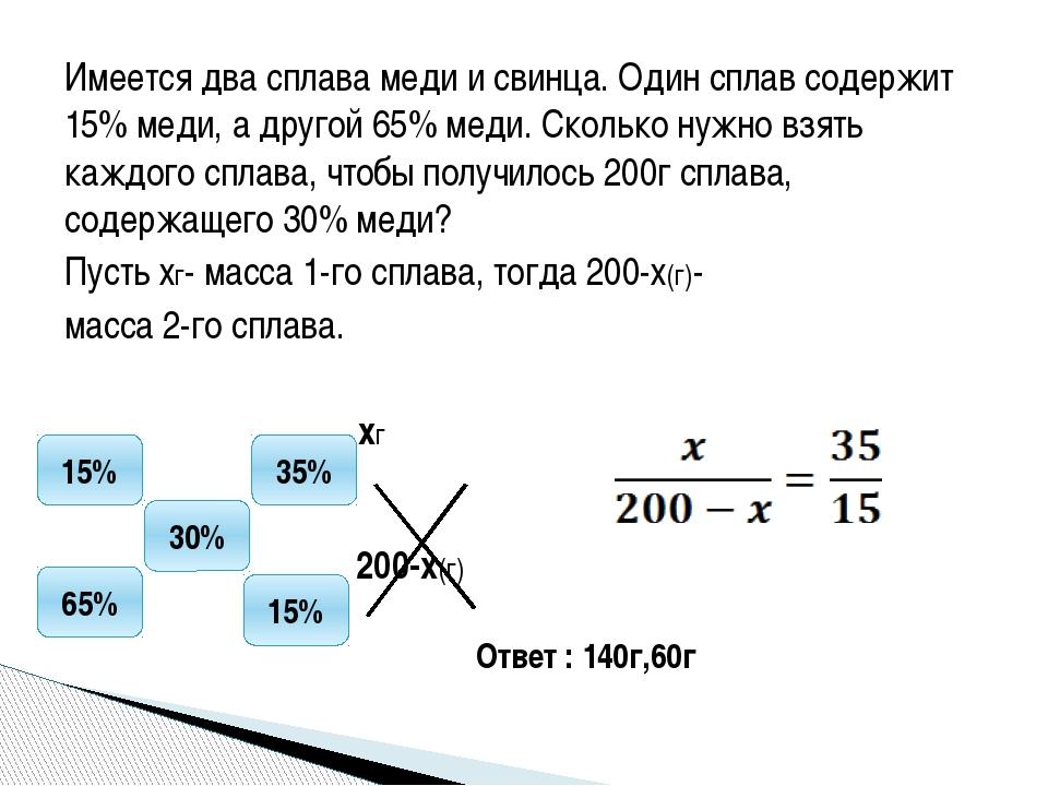 Имеется два сплава меди и свинца. Один сплав содержит 15% меди, а другой 65%...