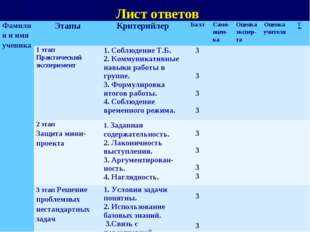 Лист ответов Фамилия и имя ученикаЭтапыКритерийлерБаллСамо-оцен-каОценка