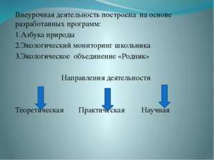 Внеурочная деятельность построена на основе разработанных программ: 1.Азбука
