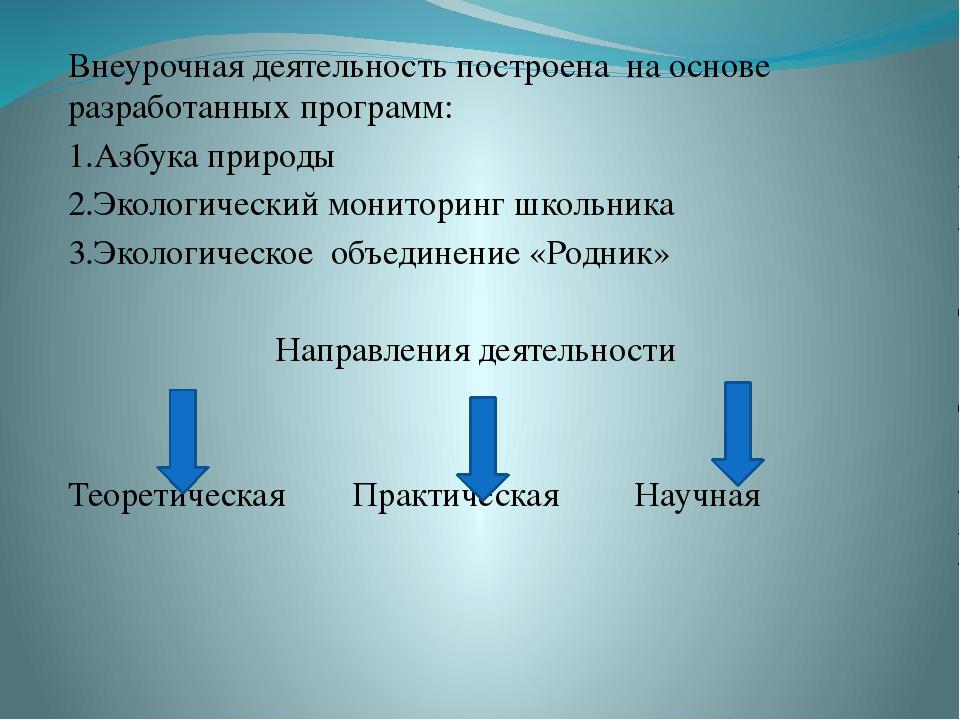 Внеурочная деятельность построена на основе разработанных программ: 1.Азбука...