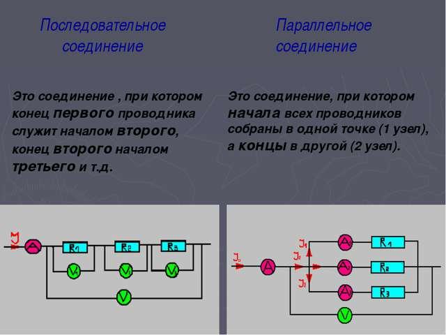 * Это соединение , при котором конец первого проводника служит началом второг...