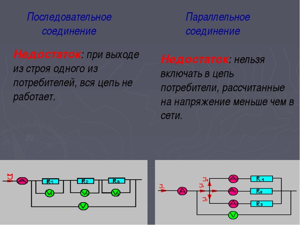* Последовательное соединение Параллельное соединение Недостаток: при выходе...