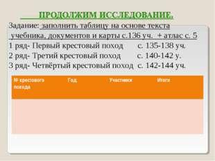 Задание: заполнить таблицу на основе текста учебника, документов и карты с.1