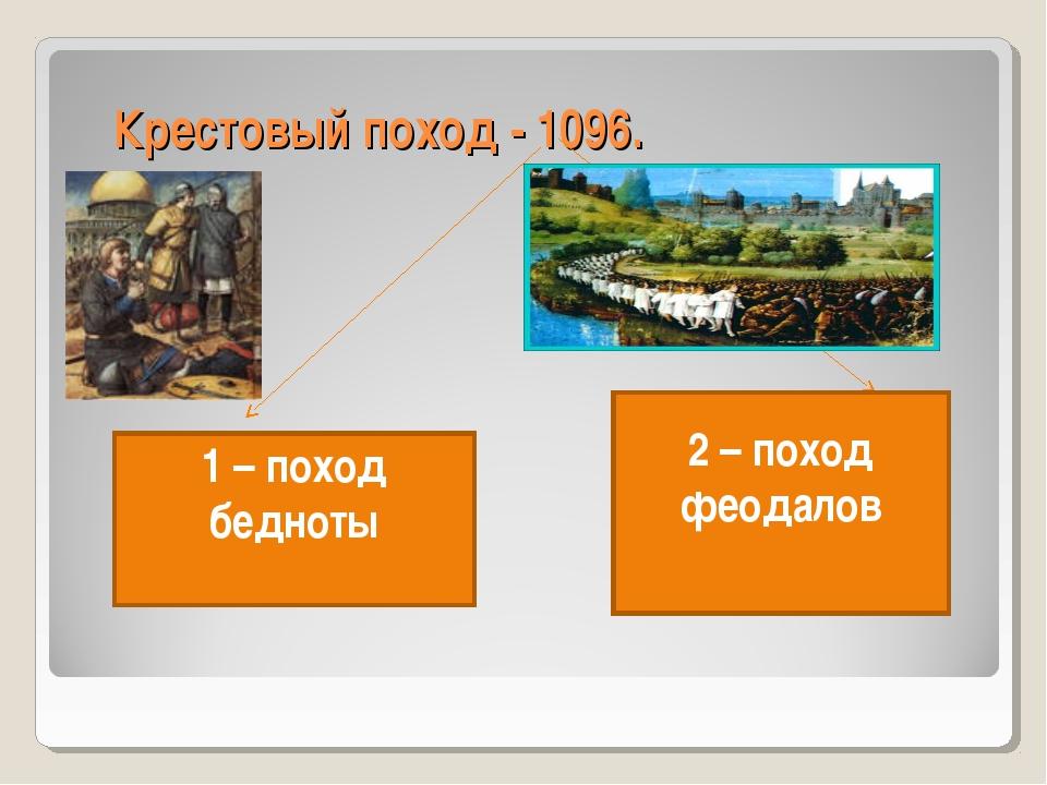 Ι Крестовый поход - 1096. 1 – поход бедноты 2 – поход феодалов