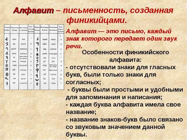 Алфавит – письменность, созданная финикийцами. Алфавит — это письмо, каждый з...