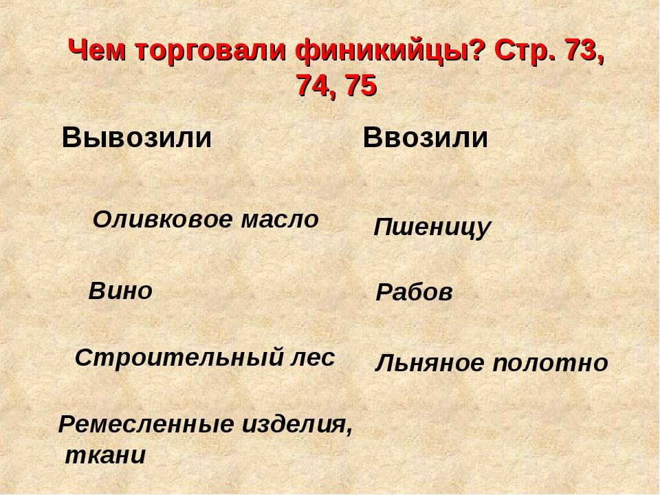 Чем торговали финикийцы? Стр. 73, 74, 75 Оливковое масло Вино Строительный ле...