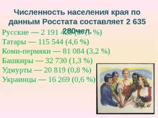 Численность населения края по данным Росстата составляет 2 635 280чел. Русски