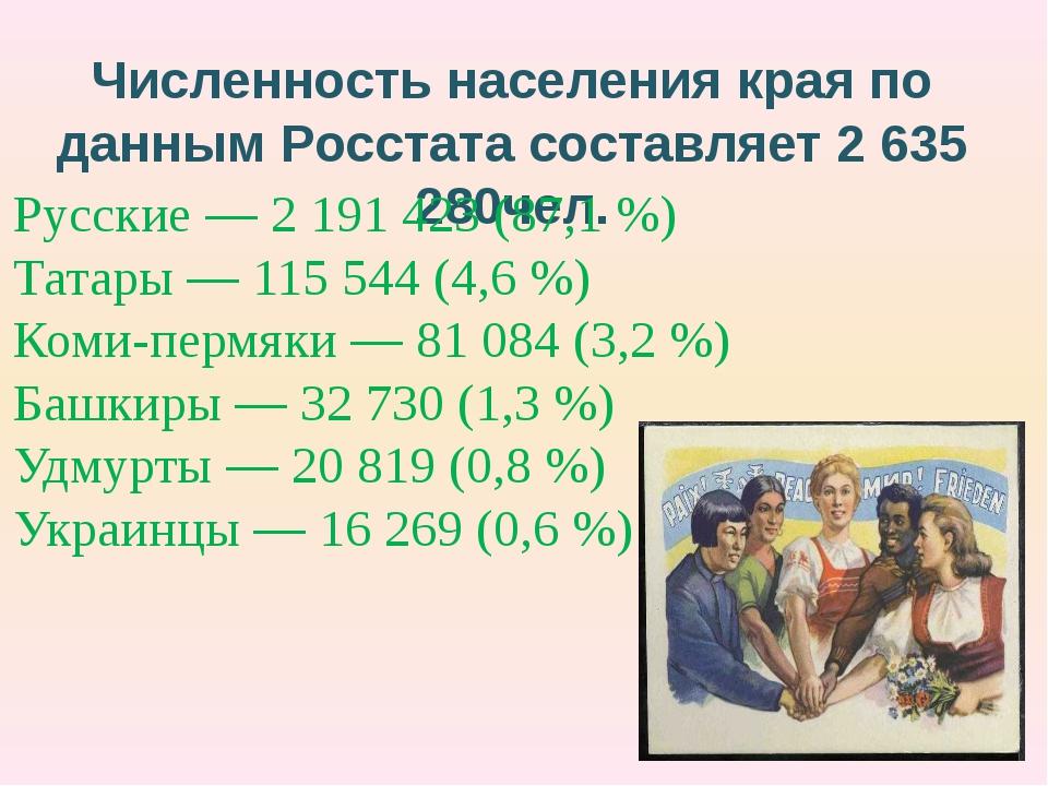 Численность населения края по данным Росстата составляет 2 635 280чел. Русски...