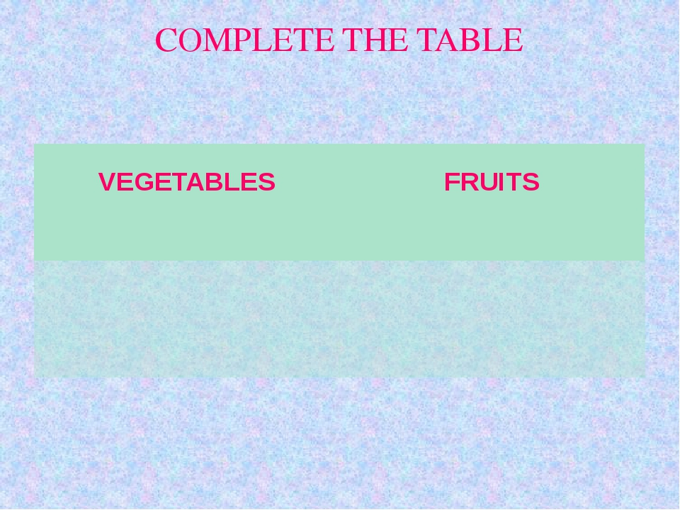 COMPLETE THE TABLE 11.10.10 VEGETABLES FRUITS