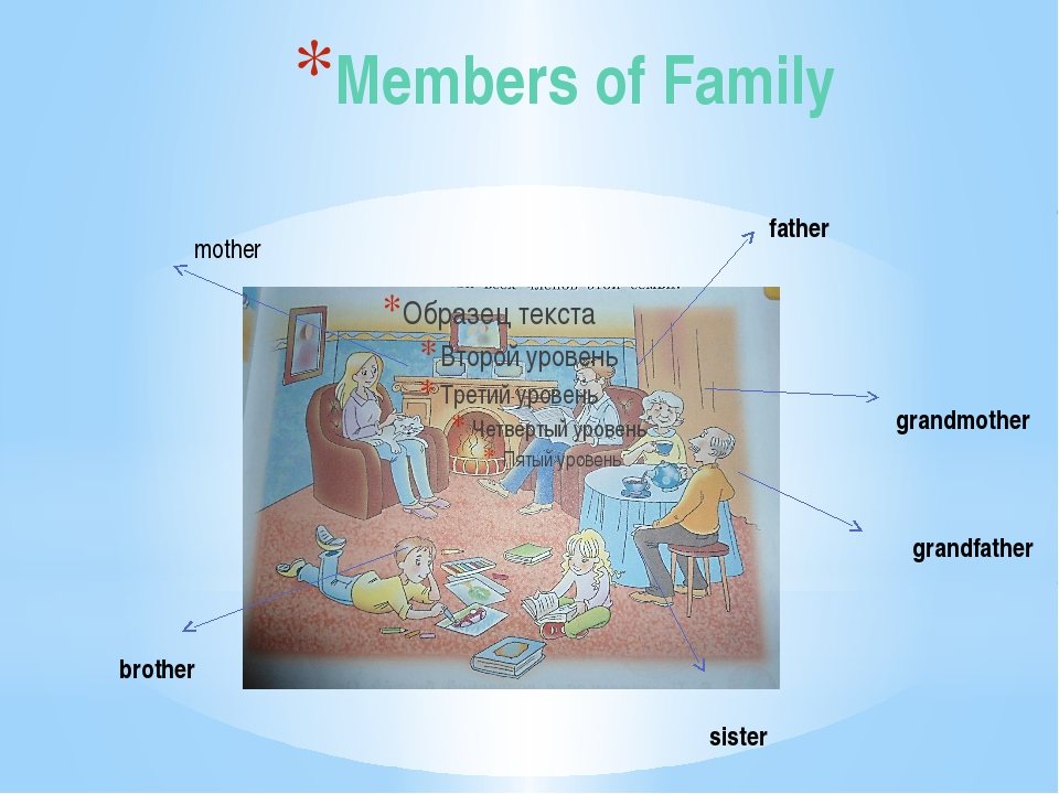 Members of Family father brother sister grandmother grandfather mother