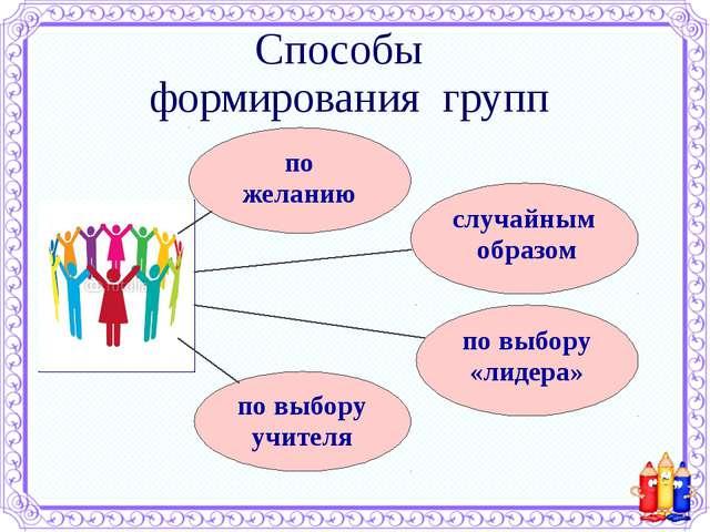 Способы формирования групп по желанию по выбору учителя случайным образом по...