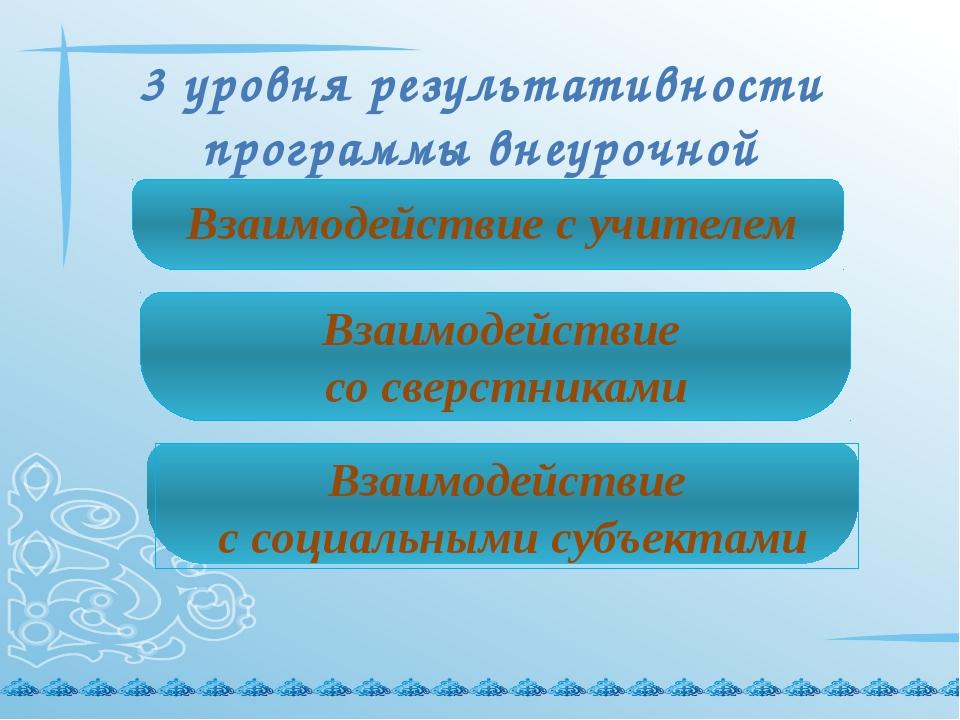 3 уровня результативности программы внеурочной деятельности: Взаимодействие с...