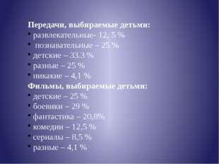 Передачи, выбираемые детьми: развлекательные- 12, 5 % познавательные – 25 % д
