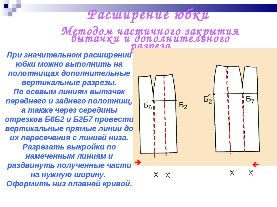 Расширение юбки Методом частичного закрытия вытачки и дополнительного разреза...