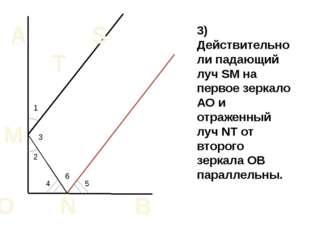 А S T M O N B 1 2 4 5 3 6 3) Действительно ли падающий луч SM на первое зерка