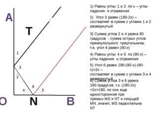 А S T M O N B 1 2 4 5 3 6 1) Равны углы: 1 и 2 по x – углы падения и отражени